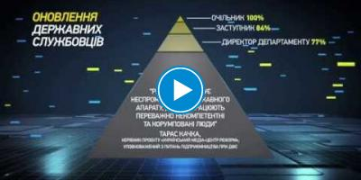 Embedded thumbnail for Все, що потрібно знати про українські реформи, у 5-хвилинному відео